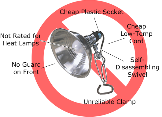 Unsafe clamp light